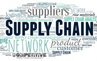 Supply Chain Wortwolke