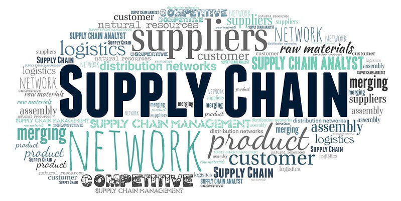 Supply Chain Wortwolke